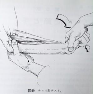 テニス肘テスト
